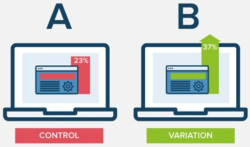 A/B test - Optimizely