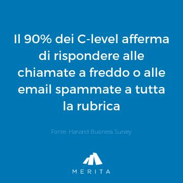 Il 90% dei C-level afferma di rispondere alle chiamate a freddo o alle email spammate a tutta la rubrica
