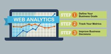 Come fare web monitoring?