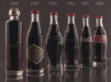 Evoluzione di marchi e loghi. Esempio della Coca-Cola