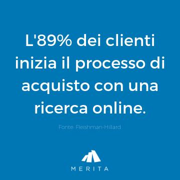 L'89% dei clienti inizia il processo di acquisto con una ricerca online.