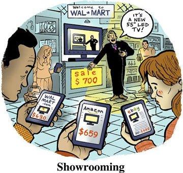 Che cos'è lo showrooming? B2B e B2C