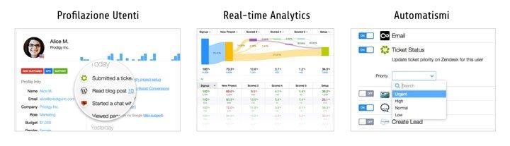 Woopra - Real Time Analytics