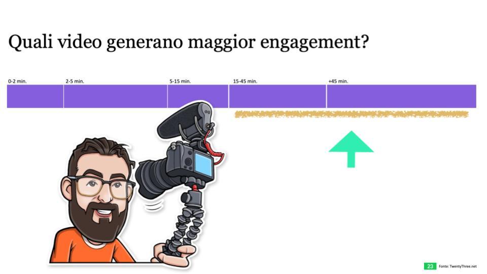 Quali video aziendali generano maggior engagement?